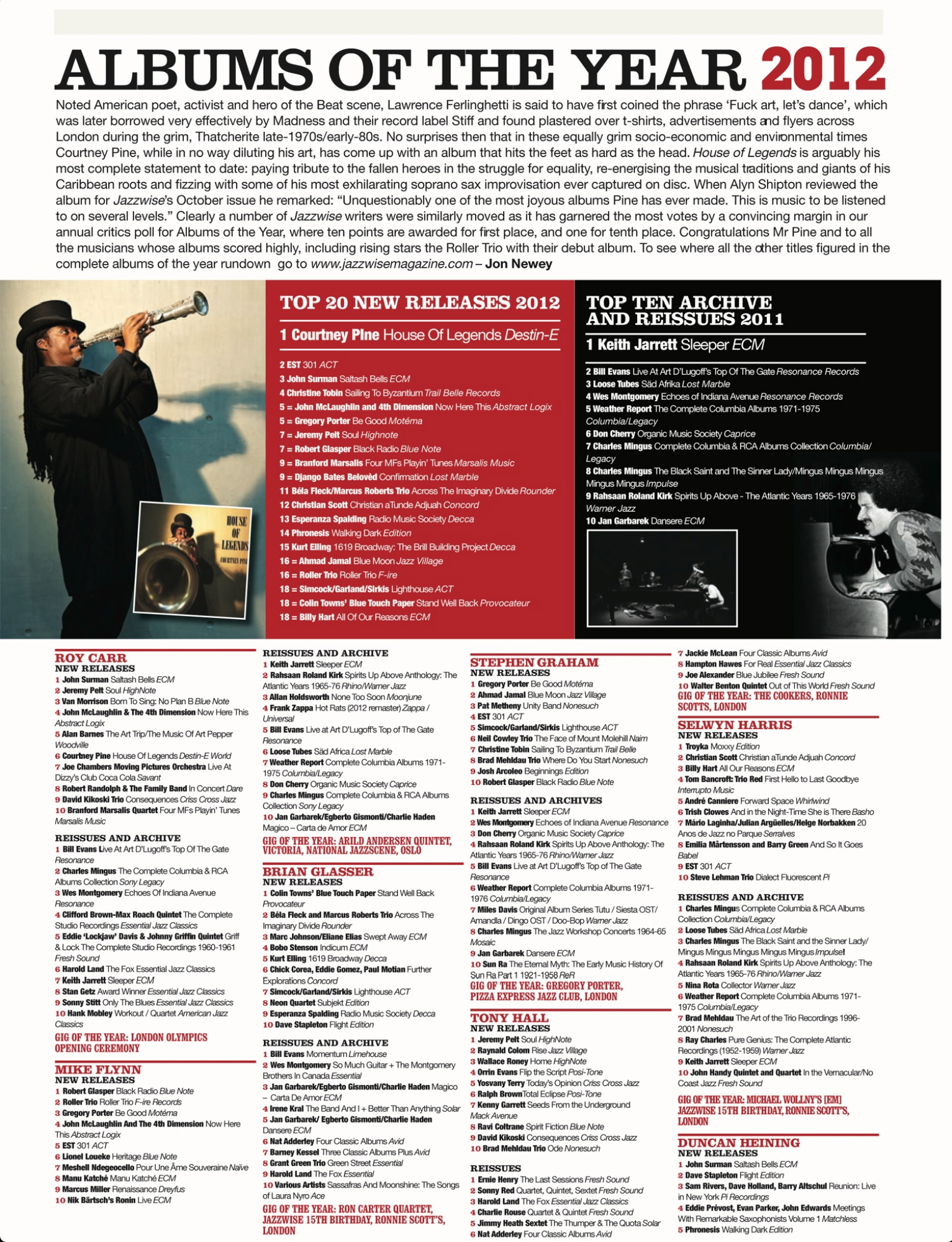 Forward Space in Jazzwise Albums of the Year 2012